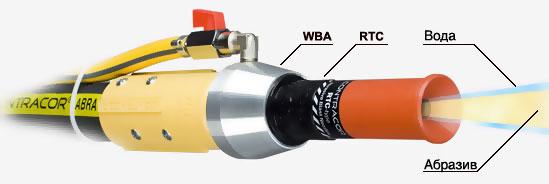 Water Blast Technology